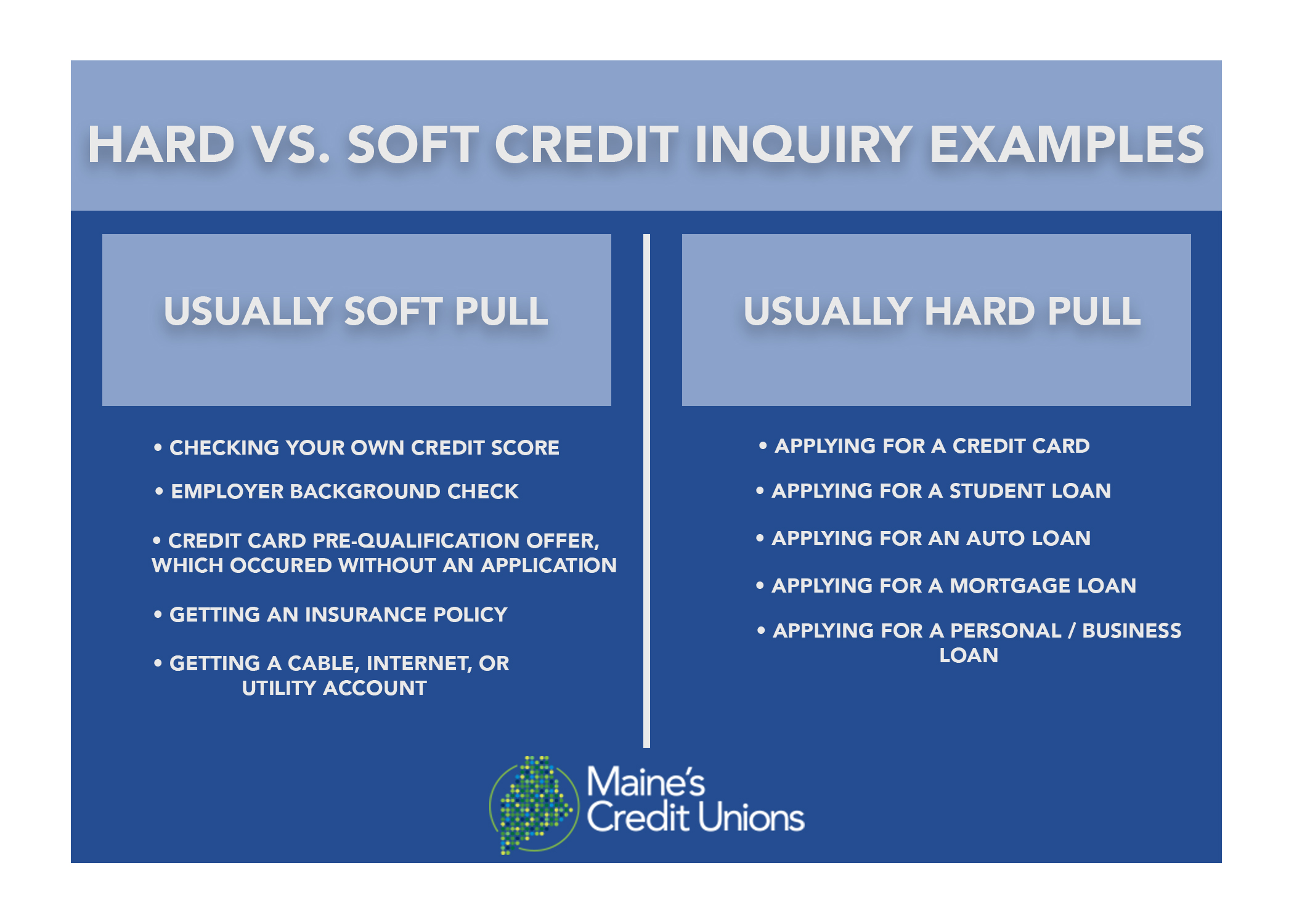 The affect of hard and soft inquiries on your credit maine credit hard vs soft credit index reheart Choice Image